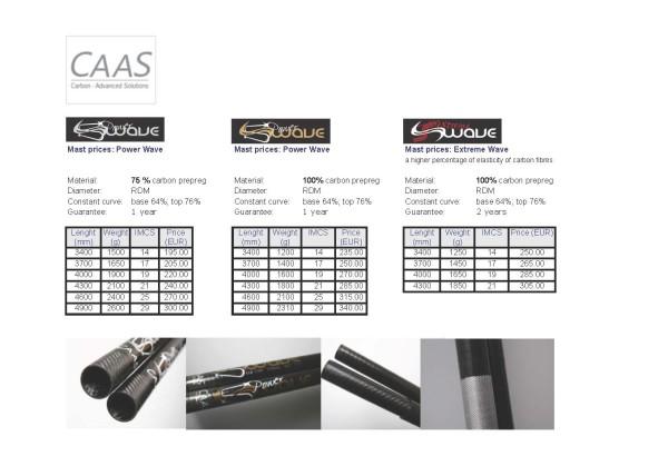 CAAS_masts_price_LV